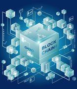 2020中央一号文件为何将区块链排在人工智能和5G之前