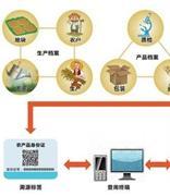 """广州市全力推进""""区块链+AI+食品溯源""""智能监管"""