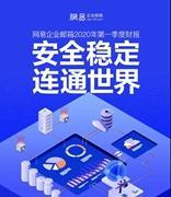 网易企业邮箱Q1财报:安全稳定,助力企业连通世界