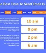 如何在夏季开展电子邮件营销活动