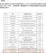 区块链课程落地浙江财经大学  纳入实验课程体系