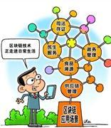 贡献中国方案和智慧,我国正牵头制定区块链国际标准
