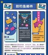 春节期间网络安全宣传——防钓鱼邮件