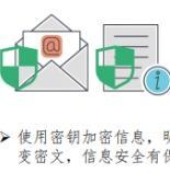 第二季度数据显示,国内邮件安全防御局势仍然严峻