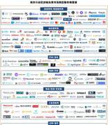 一图看清全球270家典型区块链服务商